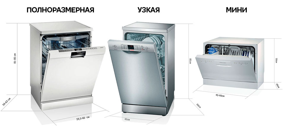 узкая посудомоечная машина встраиваемая