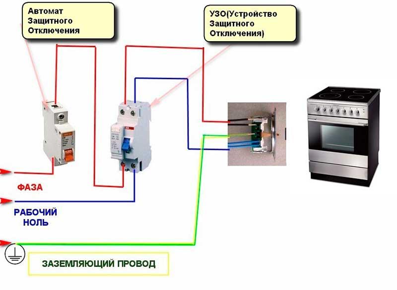 Выбор автомата и силового кабеля
