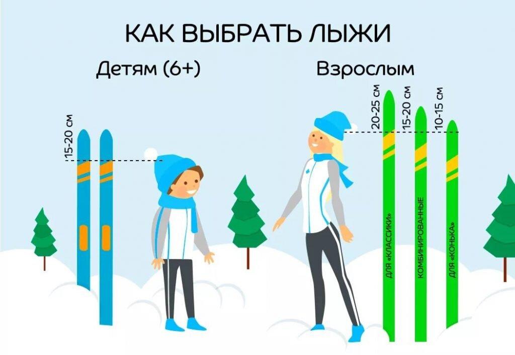как подобрать беговые лыжи в зависимости от роста