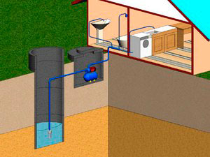 Как обустроить водопровод на даче?